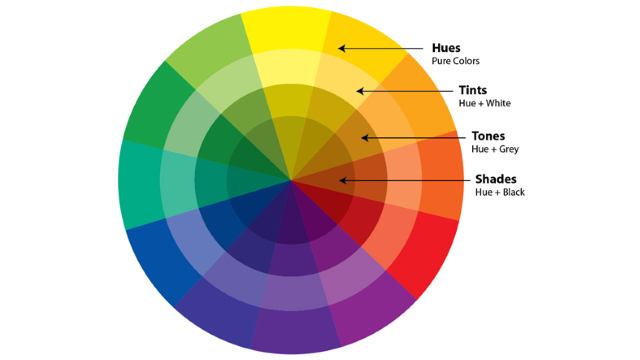Basic Color Wheel Example