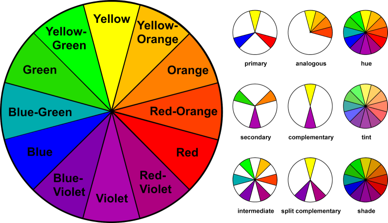 color thoery via Lifehacker